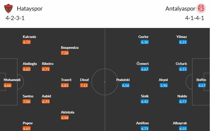 Nhận định Hatayspor vs Antalyaspor, 23h ngày 20/4 - Ảnh 3
