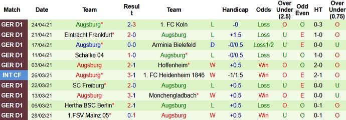 Nhận định Stuttgart vs Augsburg, 1h30 ngày 8/5 - Ảnh 5