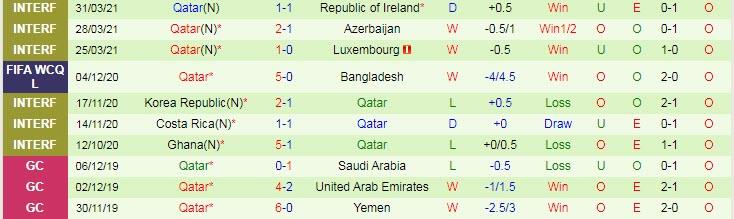 Nhận định, soi kèo Ấn Độ vs Qatar, 0h ngày 4/6 - Ảnh 2