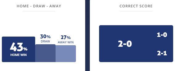 Máy tính dự đoán bóng đá 12/8: Santos vs Libertad-cách tính bài baccarat-baccarat game app-rich888
