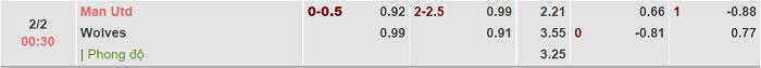 Tỷ lệ bóng đá Ngoại hang Anh hôm nay 1/2: Leicester vs Chelsea